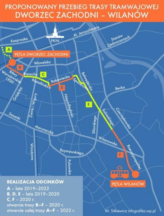 Przebieg trasy tramwajowej z Woli do Wilanowa. Fot. WawaLove.pl