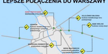Stacja Warszawa Stalowa już w 2017 roku
